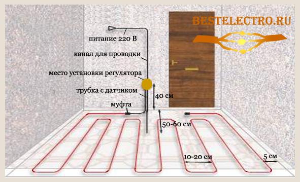 Кабельный теплый пол, схема укладки